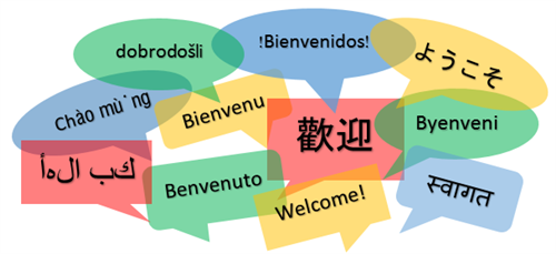 """Welcome"" in different languages"